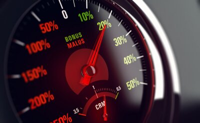 Cuadro Assurance Automobile, Bonus Malus, Coeficiente de Réduction-Majoration (CRM)