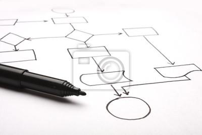 Dibujado a mano de un diagrama de flujo de vaco con una pluma cuadro dibujado a mano de un diagrama de flujo de vaco con una pluma ccuart Image collections