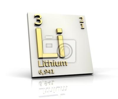 cuadro forma litio tabla peridica de los elementos - Tabla Periodica Litio