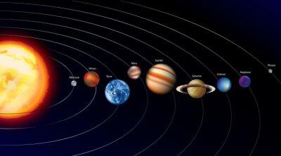 Cuadro planetes