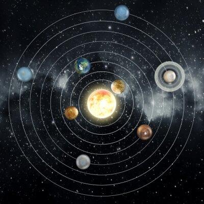 Cuadro Sistema solar