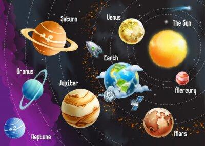 Cuadro Sistema Solar de los planetas, ilustración vectorial horizontal