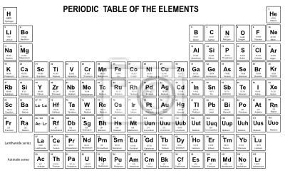 Tabla peridica de los elementos con nmero atmico smbolo cuadro tabla peridica de los elementos con nmero atmico smbolo urtaz Choice Image