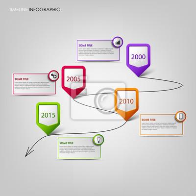 Tiempo info línea gráfica con los punteros de color de fondo ...