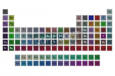 Una tabla peridica de los elementos sobre un fondo blanco pinturas cuadro una tabla peridica de los elementos sobre un fondo blanco urtaz Gallery