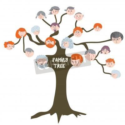árbol Genealógico Ilustración Divertida De Dibujos Animados