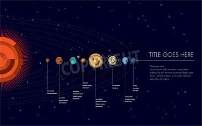 Fotomural Ilustración del sistema solar
