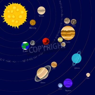Fotomural Ilustración vectorial de la estrella del sistema solar, planetas y lunas