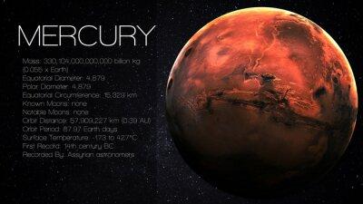 Fotomural Mercurio - Alta resolución Infografía presenta uno de los