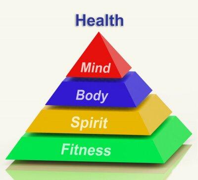 Fotomural Pirámide Salud Medios Mind Body Spirit Bienestar Holístico