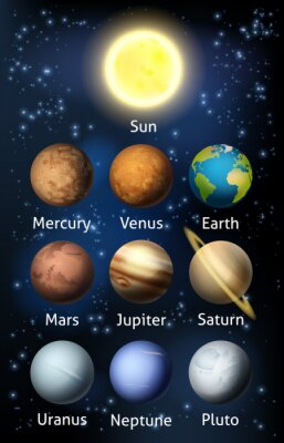 Fotomural Planetas del Sistema Solar