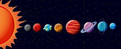 Fotomural Planetas en el sistema solar