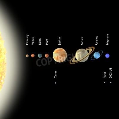 Fotomural Procesamiento 3d del sistema solar