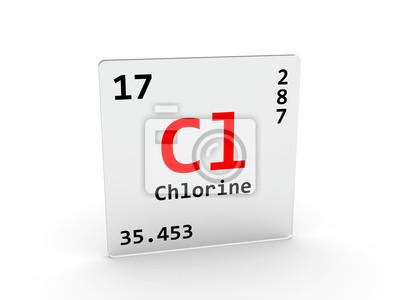 Fotomural Símbolo De Cloro   Cl   Elemento De La Tabla Periódica