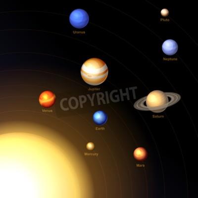 Fotomural Sistema solar con el sol y los planetas en fondo oscuro. Vector