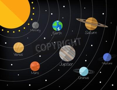 Fotomural Sistema solar. Vector ilustración plana