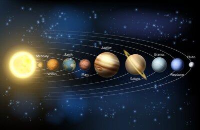 Fotomural Sol y los planetas del sistema solar