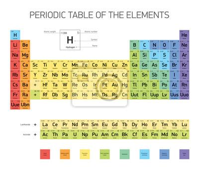 Tabla peridica de los elementos diseo vectorial versin ampliada fotomural tabla peridica de los elementos diseo vectorial versin ampliada urtaz Choice Image