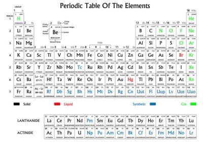 Tabla periodica en blanco design templates fotomural tabla peridica de los elementos en blanco y negro urtaz Images