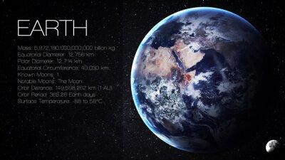 Fotomural Tierra - Alta resolución Infografía presenta uno de los paneles solares