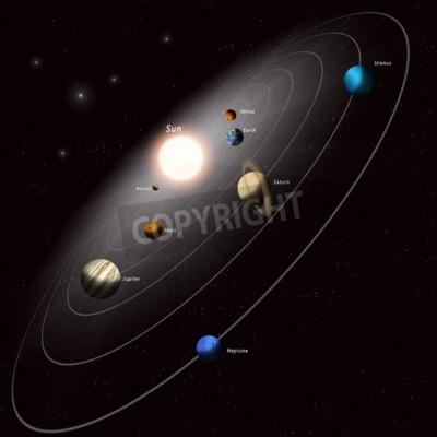 Fotomural Todos los planetas del sistema solar alrededor del sol
