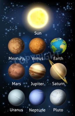 Fotomural Una ilustración de los planetas del sistema solar
