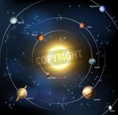 Fotomural Una ilustración de nuestro sistema solar con todos los planetas oficiales más Plutón.