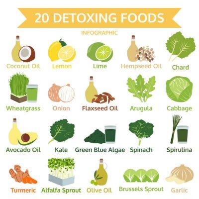 Fotomural Veinte desintoxicación alimentos, información gráfica plana comida, vector