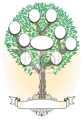 árbol Genealógico Genealogía Carteles Para La Pared Pósters