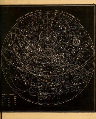 Póster Astronomical illustration. Old image