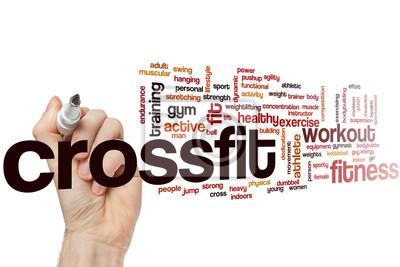 Póster Crossfit nube de palabras