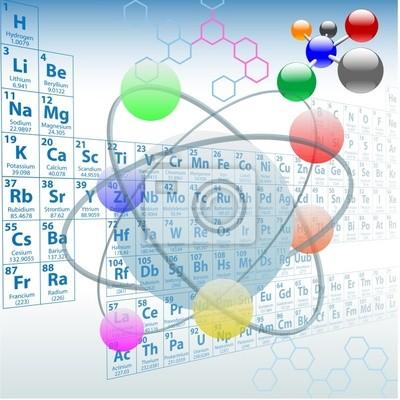 Diseo de los elementos atmicos tabla peridica qumica carteles pster diseo de los elementos atmicos tabla peridica qumica urtaz Choice Image