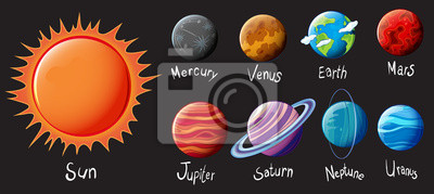 Póster El Sistema Solar