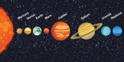 Póster ilustración de Sistema Solar que muestra los planetas alrededor del sol