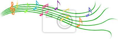 Notas dE musiques