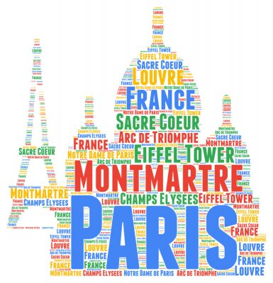 Póster Nube de la palabra de París