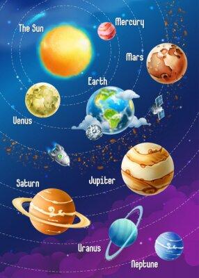 Póster Sistema Solar de los planetas, ilustración vectorial Vertical