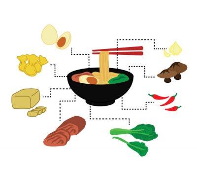 Póster vector de fideos y palillos con enlace de muchos ingredientes