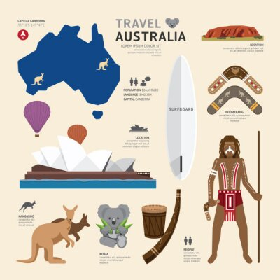 Póster Viajes Concepto Australia Landmark planos Iconos Diseño .Vector Illu
