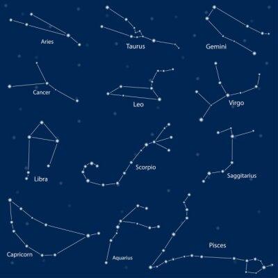 Póster Сonstellation de los signos del zodiaco, ilustración vectorial