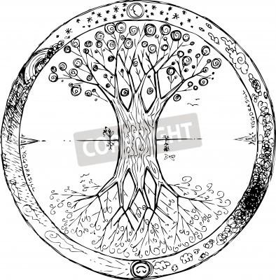 Póster Yggdrasil Árbol de la vida céltico de la mandala