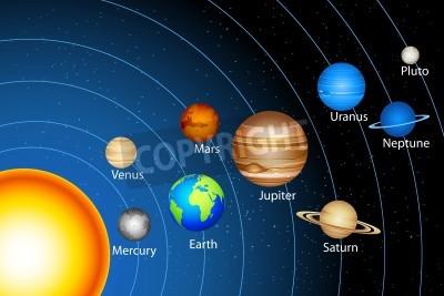 Vinilo ejemplo de sistema solar que muestra los planetas alrededor del sol