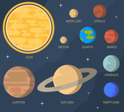 Vinilo Flat solar system