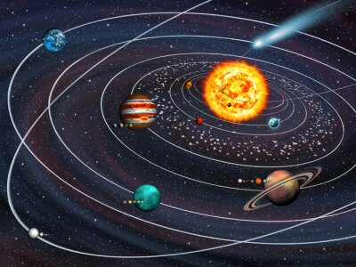 sistema solar 9 planetas con lunas en sus órbitas y comet vinilos