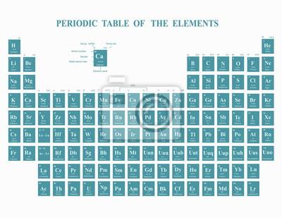 Tabla peridica de los elementos sobre fondo azul vinilos para vinilo tabla peridica de los elementos sobre fondo azul urtaz Images