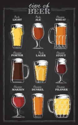 Vinilo Tipos de cerveza. Una guía visual de los tipos de cerveza. Varios tipos de cerveza en vasos recomendados. Ilustración vectorial